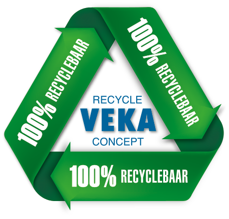 veka-recycle
